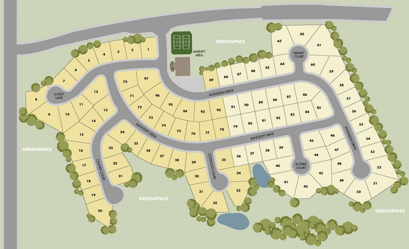 Atlanta real estate i remax ga i forsyth county for Home site plan